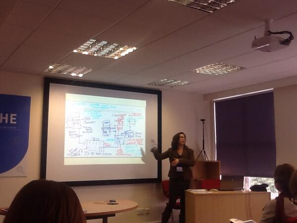 Much like Bigfoot, I am difficult to capture in motion RT@AlisonGilmour: @DonnaLanclos Mapping spaces #srhe http://t.co/tTCRsKciPV