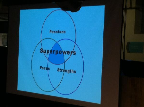 Thanks - @maylene: The intersection of your Passions, Focus, and Strengths are your #Superpowers #pdxpioneer @KStaib http://t.co/JTqJ7ksmRZ