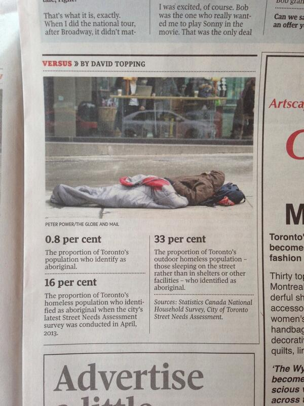 0.8% of Torontonians are aboriginal—but 33% of those sleeping on the street are. This week's Globe thing: http://t.co/rYLzDaLSUQ