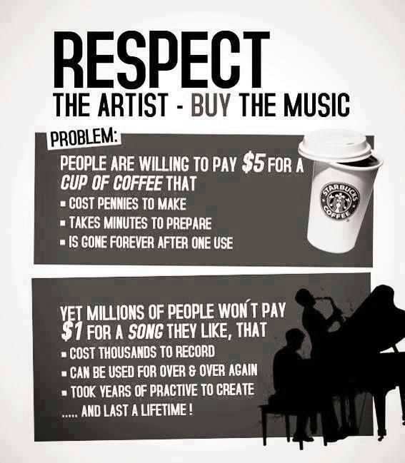 Buy music instead of my next latte? Yep. Thx @giggem for today's smack of common sense. http://t.co/LWYgDTB1Fm