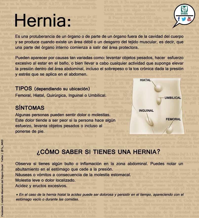 Inguinal cirugia imss hernia