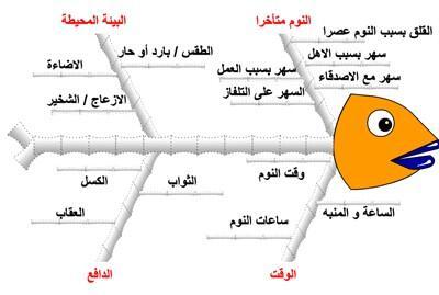 كتاب نظرية الالات بالعربي