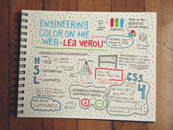 #smashingconf @LeaVerou showing us lots of stuff we had no clue that we didn't know about colour. http://t.co/F7YvPfwaGi