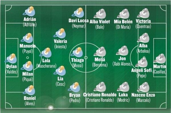 Spécial Messi et FCBarcelone (Part 2) BjFvm_BIYAA9Gnu