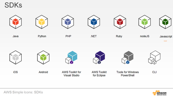 Jeff barr on twitter the aws simple icons have been jeff barr on twitter the aws simple icons have been updated with 40 additional service and object icons httpthlxj1sdmge ccuart Images