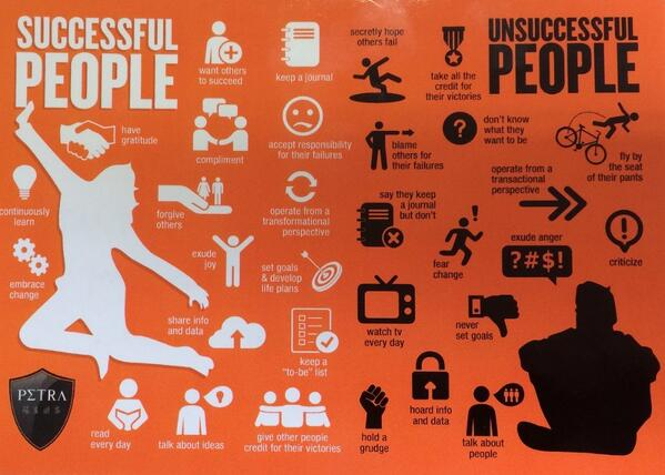 The Differences Between Successful People and Unsuccessful People http://t.co/LlW4GcbKzX http://t.co/dz91gnZBSq