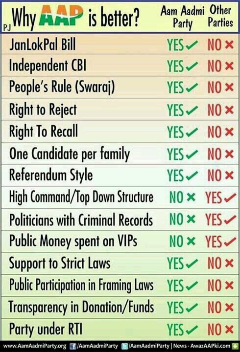 Why AAP is a better choice
