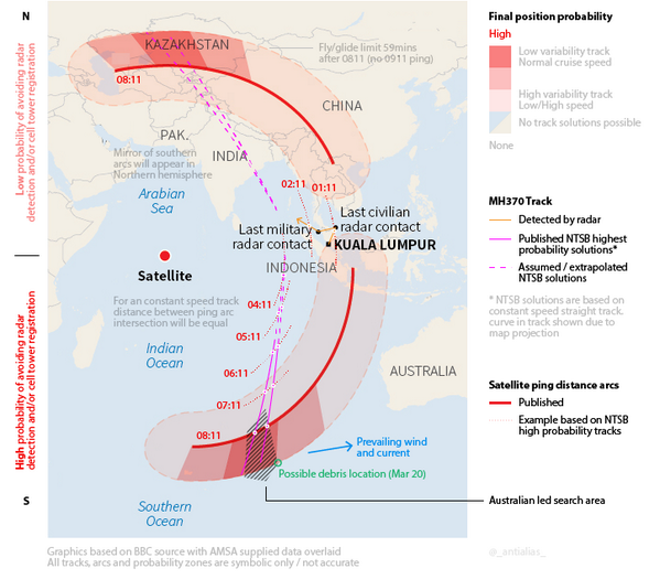 "Updated แผนที่ที่คาดการณ์ว่าจะพบ #mh370  http://t.co/9u9tNPg5D5 via @EamonnHolmes"""