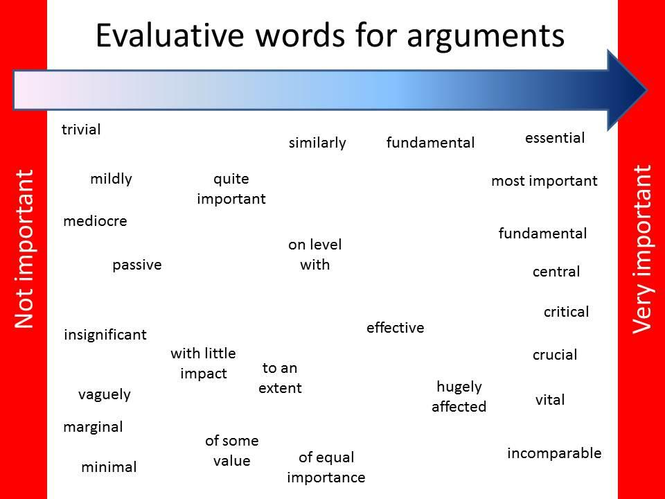 Twitter / kenradical: Evaluative words for arguments ...