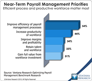 @dossip point on efficiency of payroll was validated in our new payroll research as top priority in 2014 #CENaday14 http://t.co/8GqCJMTTYI