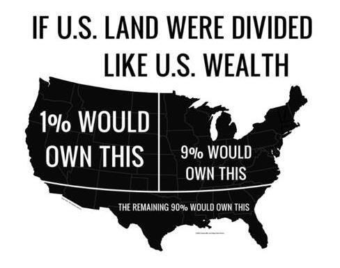 Twitter / AaronTBurgess: If US land were divided like ...