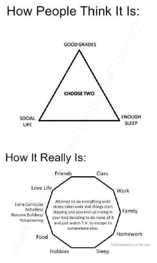 The truth about student life! #StudentProblems http://t.co/NuRuLd2pU2