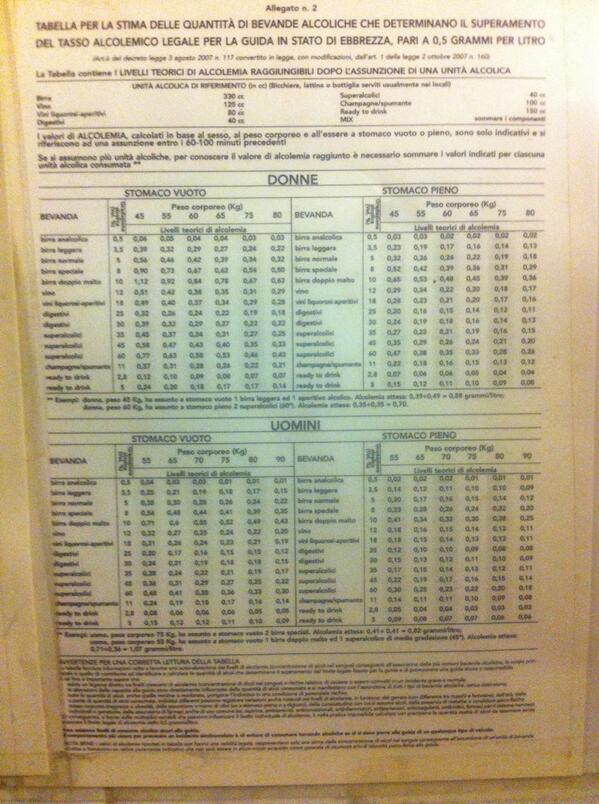 таблица перевода шестнадцатиричной системы счисления