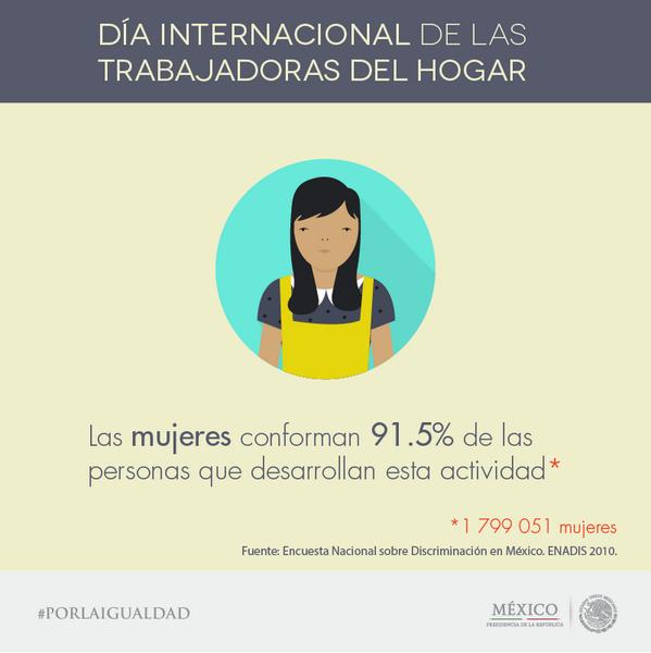 Hoy 30 de marzo se celebra el Día Internacional de Trabajadoras del Hogar http://t.co/6IB4GOGZYz  http://t.co/jQzzZ7F6lG