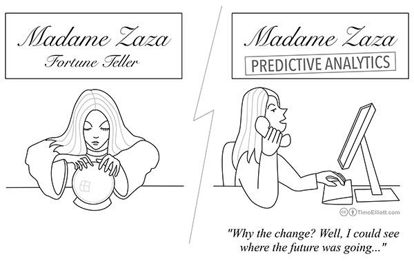 Cartoon: Why Madame Zaza, Fortune Teller, changes to Predictive Analytics