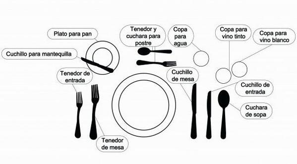 Cocina y Vino on Twitter