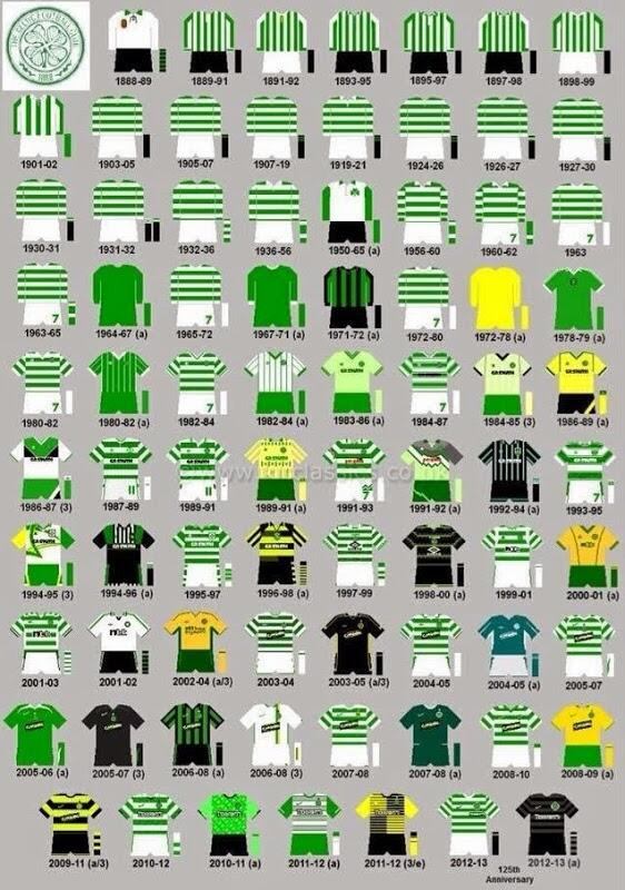 Celtic Collectibles on Twitter: