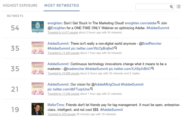 Most retweeted #AdobeSummit tweets so far this morning (via @UnionMetrics). @Ensighten is bringing it… http://t.co/XpIg3b84CV