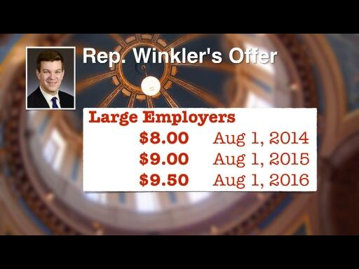"Here's a what Rep. Winkler's Min Wage proposal looks like for large employers indexed to ""implicit price deflator."" http://t.co/4uG27z3U9Z"