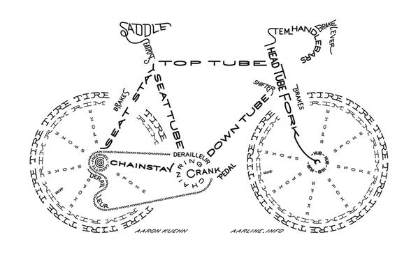 ส่วนไหนของจักรยานเรียกว่าอะไร แจ่มเลย http://t.co/4PvCJByjJ9