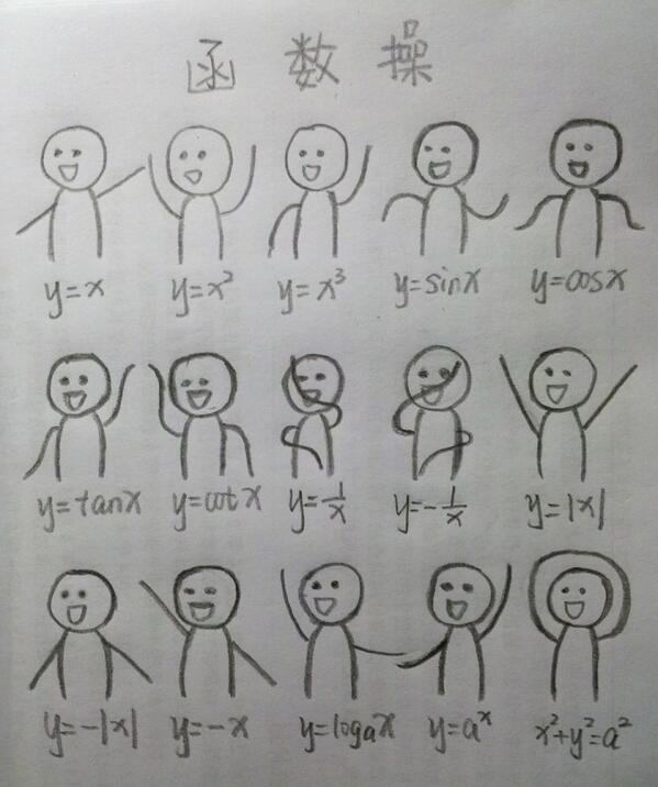 関数体操だそうで。面白すぎる(笑) RT @PhilipsShiu: 函數操 http://t.co/kcV5IOkJRf