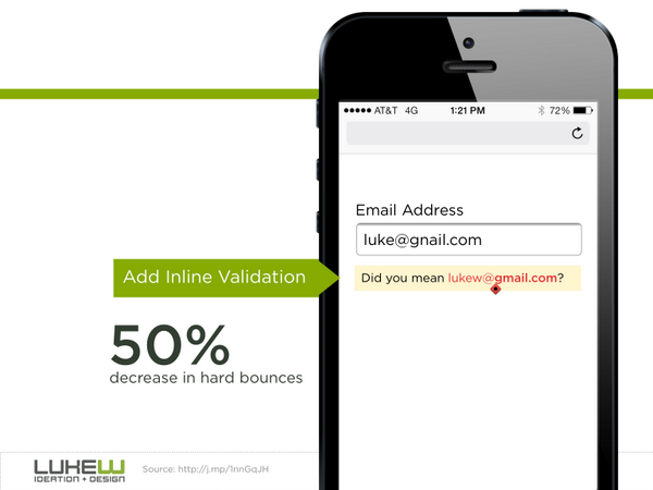 Inline validation can decrease email hard bounces 50%. http://t.co/BdiNm43EUu