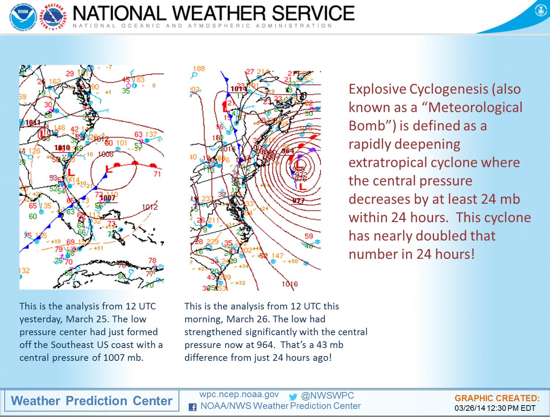 NWS infographic on explosive cyclogenesis & NE storm