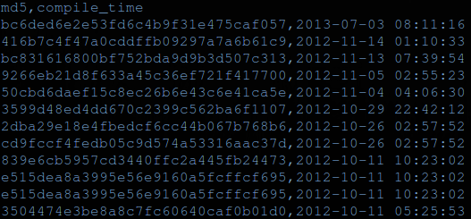Python script to scan a dir of exes and output csv timeline based on each samples compile time http://t.co/uOATmZqOPH http://t.co/w8V9pJo5qT