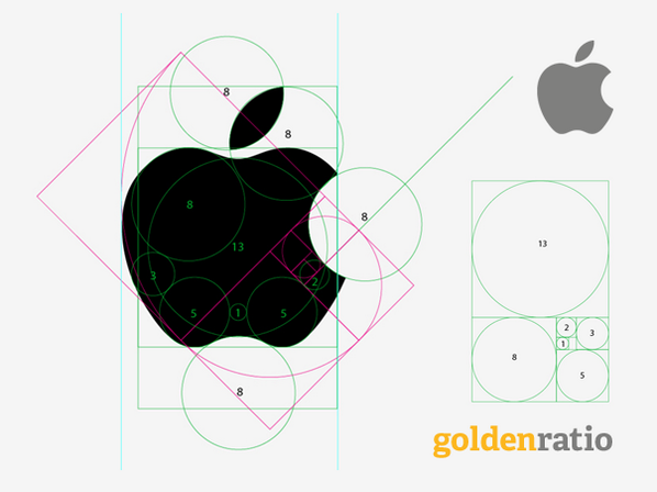 I never realized the underlying geometry of the Apple logo is built entirely of golden ratio circles. http://t.co/dchhTK9D34
