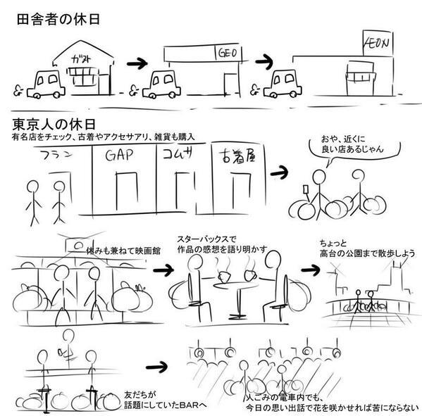 これが田舎と東京のちがい pic.twitter.com/M7djhaBWYM