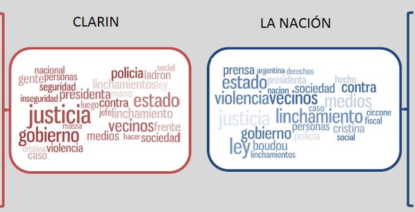 """En este gráf. q aporta el """"ingeniero en cosas"""" @elmalaguero pueden ver nube de palabras asociadas. #queruzoInvestiga http://t.co/YY0CpsbNSL"""