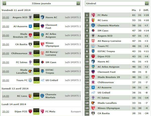 [32e journée de L2] FC Istres 2-3 SM Caen Bk2-1-FCYAAVBgd