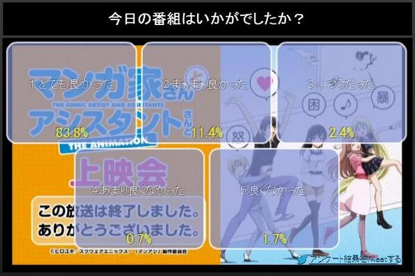 NicoNico ratings(first episodes only) Bk4gWXFCUAAYeP-