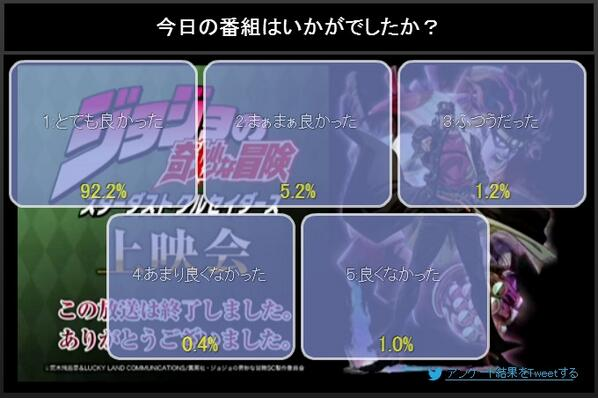 NicoNico ratings(first episodes only) Bk4i139CAAAg-qS