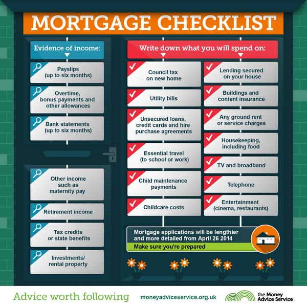 Mortgage Checklist Moneyadviceservice Org Uk Mortgage