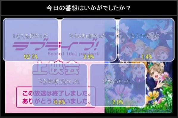 NicoNico ratings(first episodes only) Bk9R7a4CYAErJib