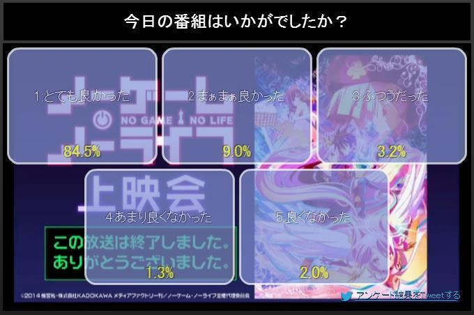 NicoNico ratings(first episodes only) Bk9YNXfCQAAsQ8Q