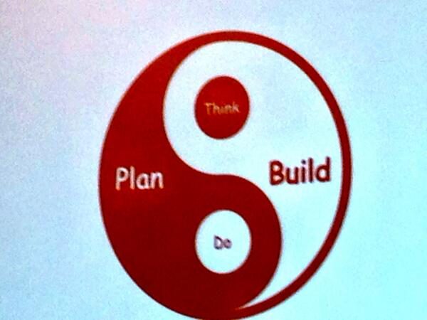 I love this slide from @morville so much. Planning is also doing; building is also thinking. #IAS14 http://t.co/uhDiagiKSw