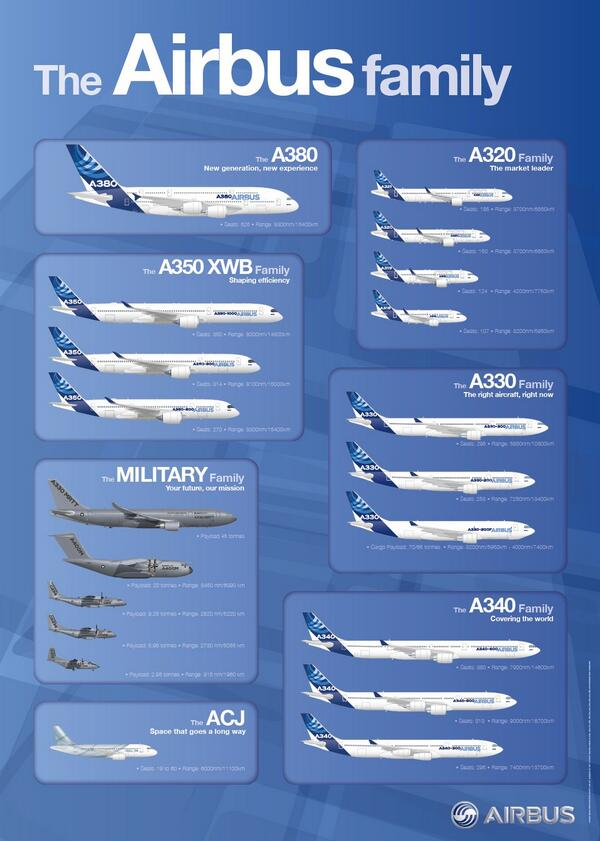 An-124 Strategic Transport: News - Page 9 BkBghWTCUAETVF3