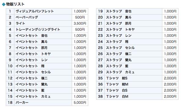 うたの☆プリンスさまっ♪ マジ LOVE LIVE 3rd STAGE in THEATERでの販売商品決定!