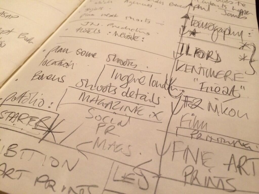 Twitter / jamesnader: Project planning tonight going ...