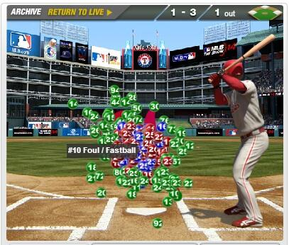 #grinder RT @magelb: Gameday thinks Chase Utley just had a 260-pitch plate appearance. http://t.co/XG9mZ6bT0X