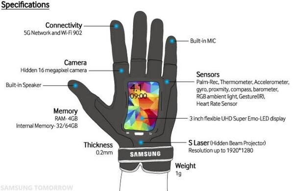 Samsung introduces Fingers as the world's first wearable smart glove http://t.co/yEIxtjmjuX http://t.co/UkNf2T6O9H