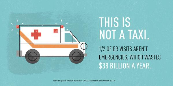 1/2 of ER visits aren't emergencies, wasting $38BIL a year. http://t.co/LQNtRhdfv1 #letstalkcost http://t.co/TNSPRBp69R
