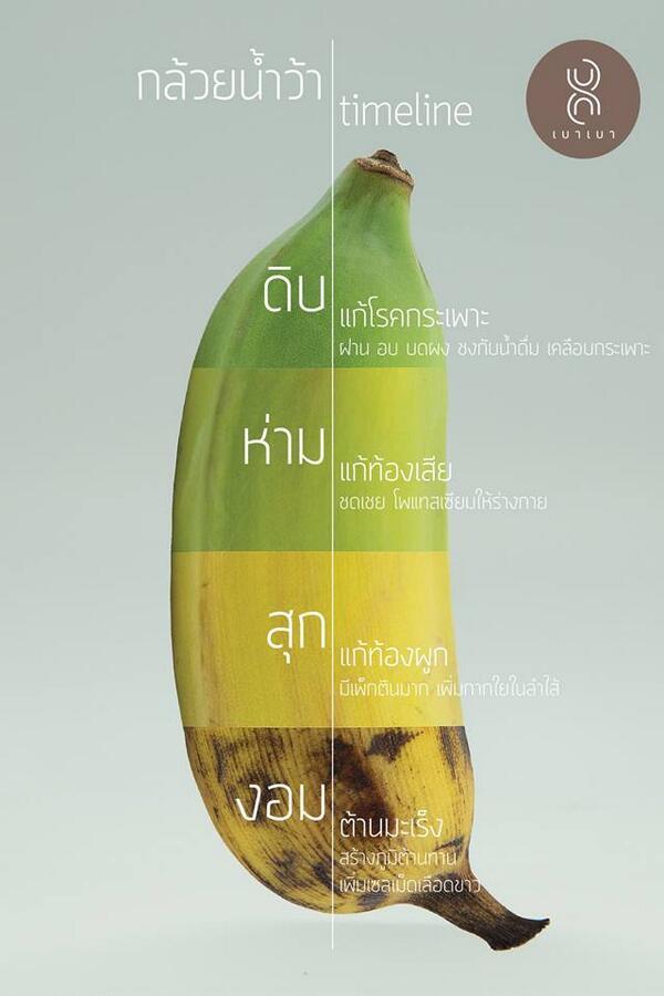 กล้วยน้ำว้า คุณค่ามหาศาล... http://t.co/oz79rwjsBf