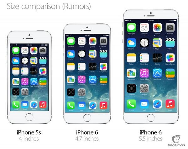"""Apple will start making 4.7-inch iPhone 6 in May, production of 5.5-inch model may be delayed http://t.co/vNDkNjm2DQ http://t.co/eDPE31cFKH"