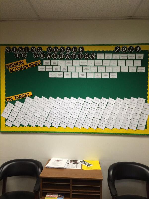The new voyage to Graduation Board http://t.co/Rn0xSiotDj