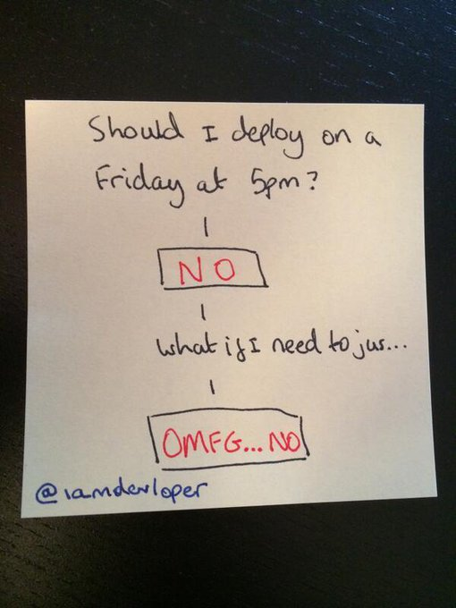 Should I deploy on a Friday afternoon, a handy flowchart