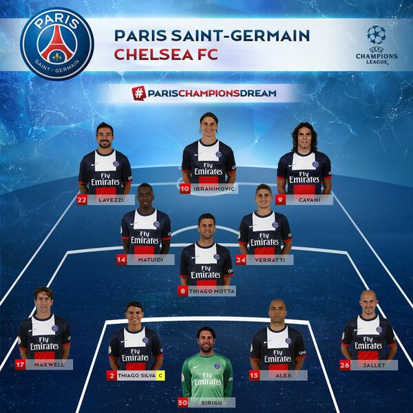 Psg Vs Chelsea Live Score Highlights From Champions: PSG VS CHELSEA CHAMPIONS LEAGUE 1st And 2nd Legs