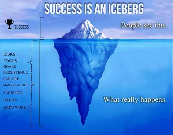 An Entrepreneur is Born http://t.co/w2eeuSCmBH Success is an Iceberg http://t.co/ISf2wbTcyl